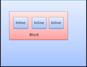 css-display-inline