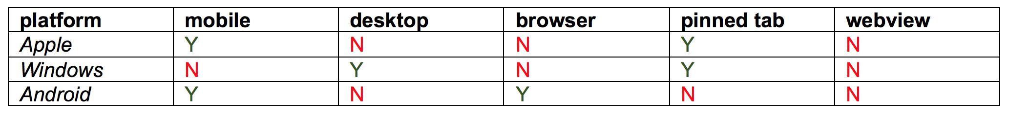 meta-tags-color-scenarios