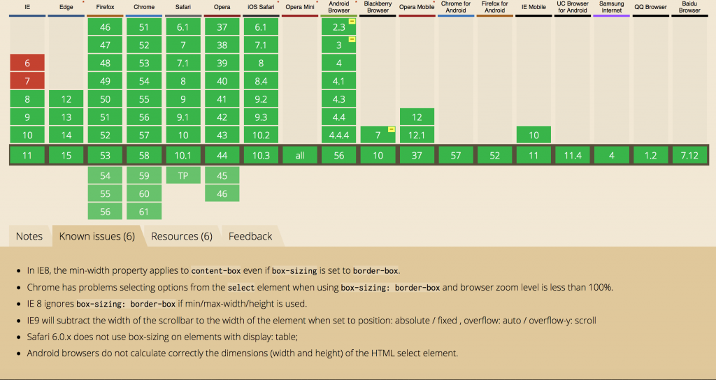 Css table cell border html css formatting true spacing between cell cell not tables tables for Css table cell border